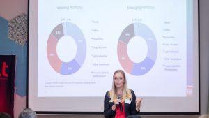 Annual Results Presentation 2018